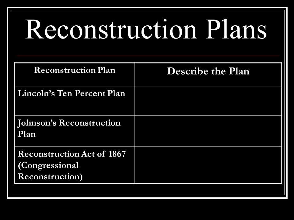 Reconstruction Plans Reconstruction Plan Describe the Plan Lincoln's Ten Percent Plan Johnson's Reconstruction Plan Reconstruction Act of 1867 (Congre