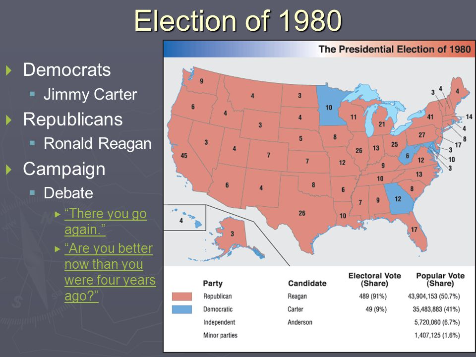Election of 1980   Democrats   Jimmy Carter   Republicans   Ronald Reagan   Campaign   Debate   There you go again. There you go again.   Are you better now than you were four years ago Are you better now than you were four years ago