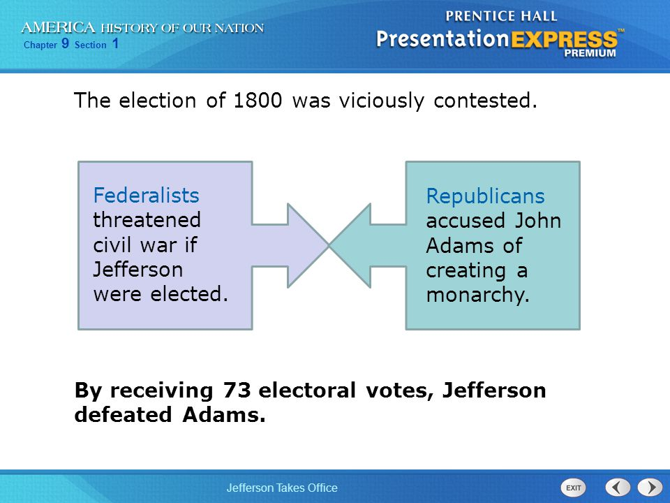 Chapter 9 Section 1 Jefferson Takes Office By receiving 73 electoral votes, Jefferson defeated Adams. Federalists threatened civil war if Jefferson we