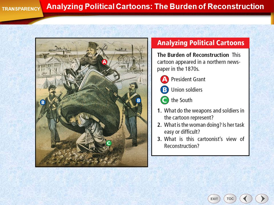 Analyzing Political Cartoons: The Burden of Reconstruction TRANSPARENCY
