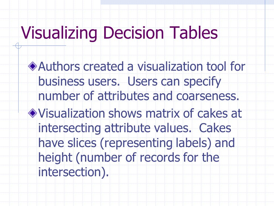 Visualizing Decision Tables Authors created a visualization tool for business users.