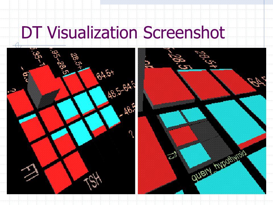 DT Visualization Screenshot