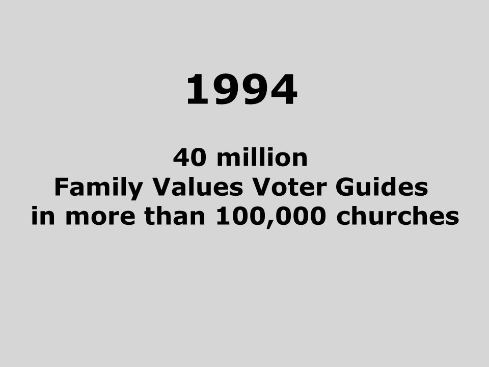 1994 40 million Family Values Voter Guides in more than 100,000 churches