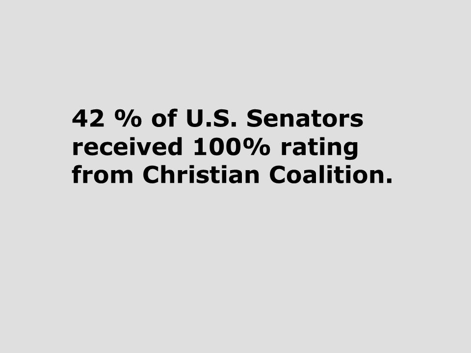 42 % of U.S. Senators received 100% rating from Christian Coalition.
