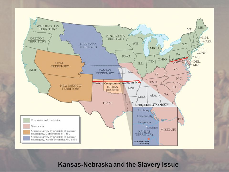 Kansas-Nebraska and the Slavery Issue