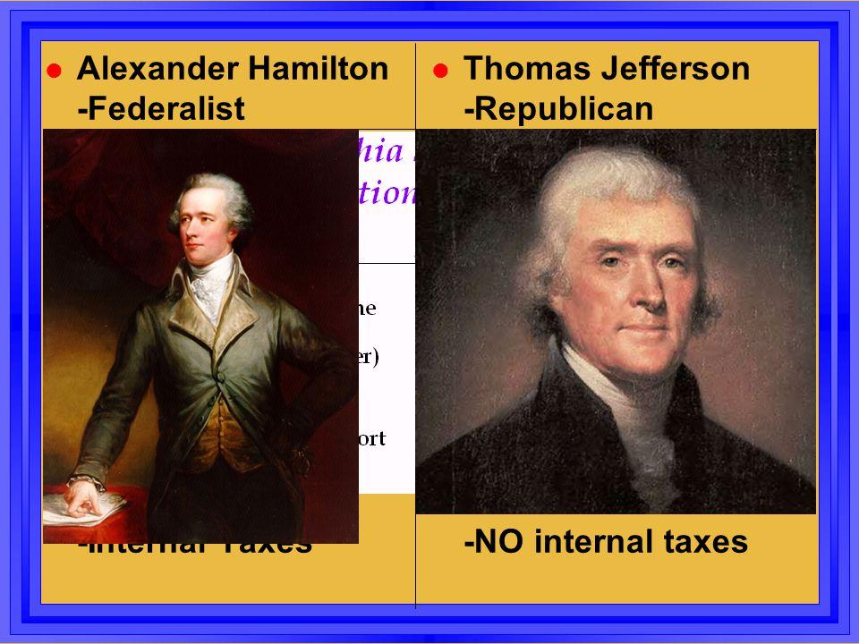 l Alexander Hamilton -Federalist l Rich,Educated -High voting stand. l Strong Central Gov -some restrictions -bigger gov't l Trade, Manuf., etc.. l Go