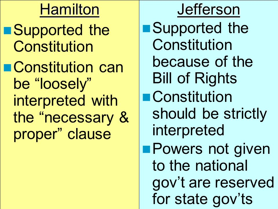 "Hamilton vs. Jefferson: View on the ConstitutionHamilton Supported the Constitution Constitution can be ""loosely"" interpreted with the ""necessary & pr"