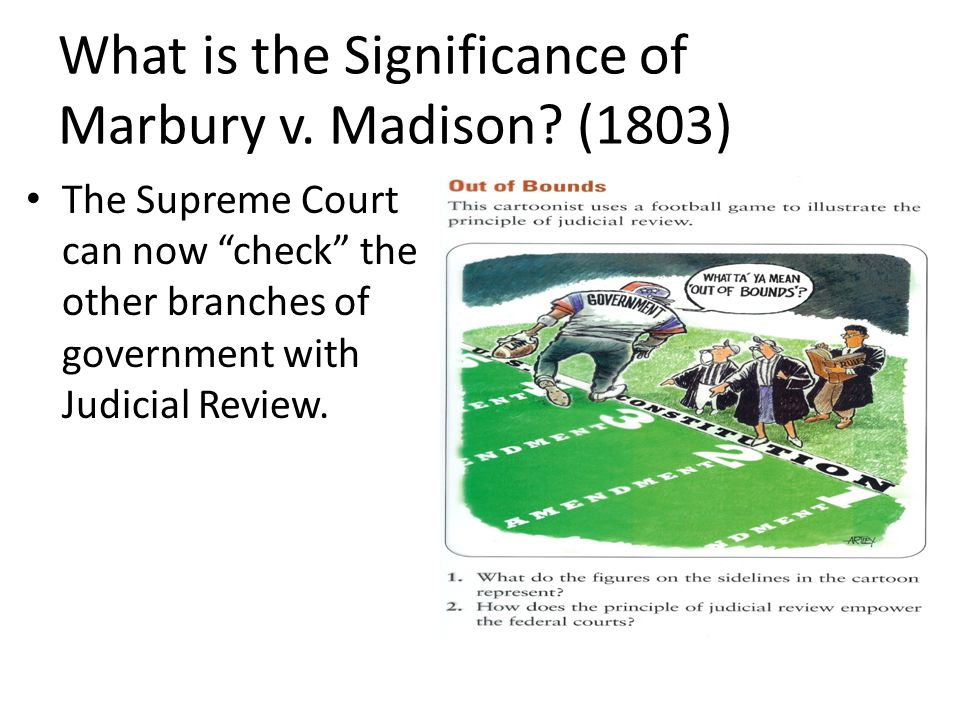 What is the Significance of Marbury v.Madison.