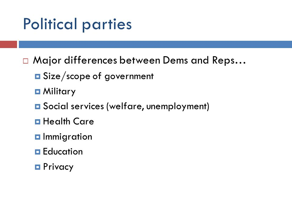 Political parties  Major differences between Dems and Reps…  Size/scope of government  Military  Social services (welfare, unemployment)  Health Care  Immigration  Education  Privacy