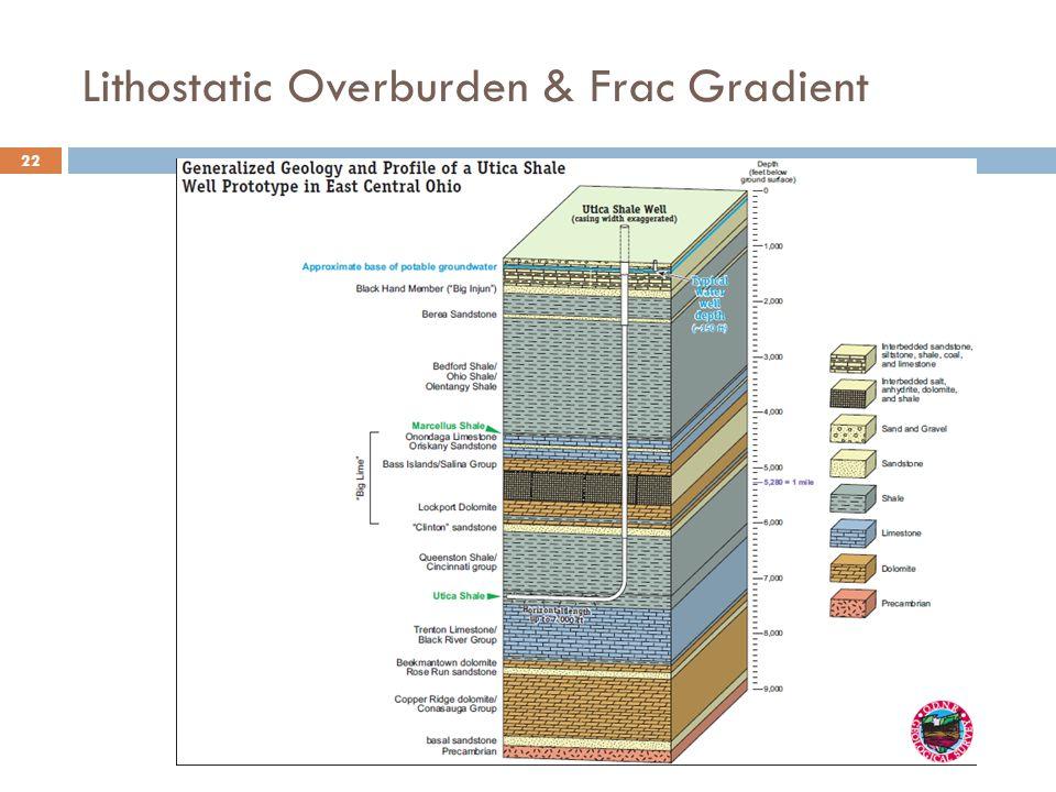 Lithostatic Overburden & Frac Gradient 22