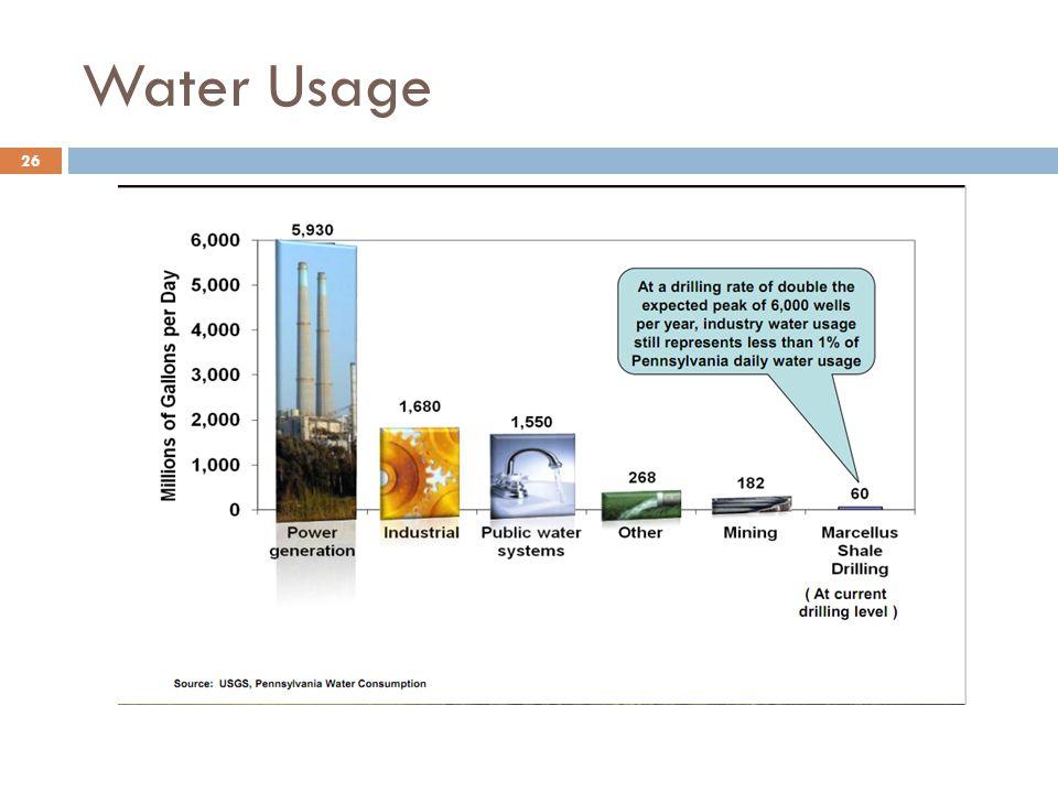 Water Usage 26
