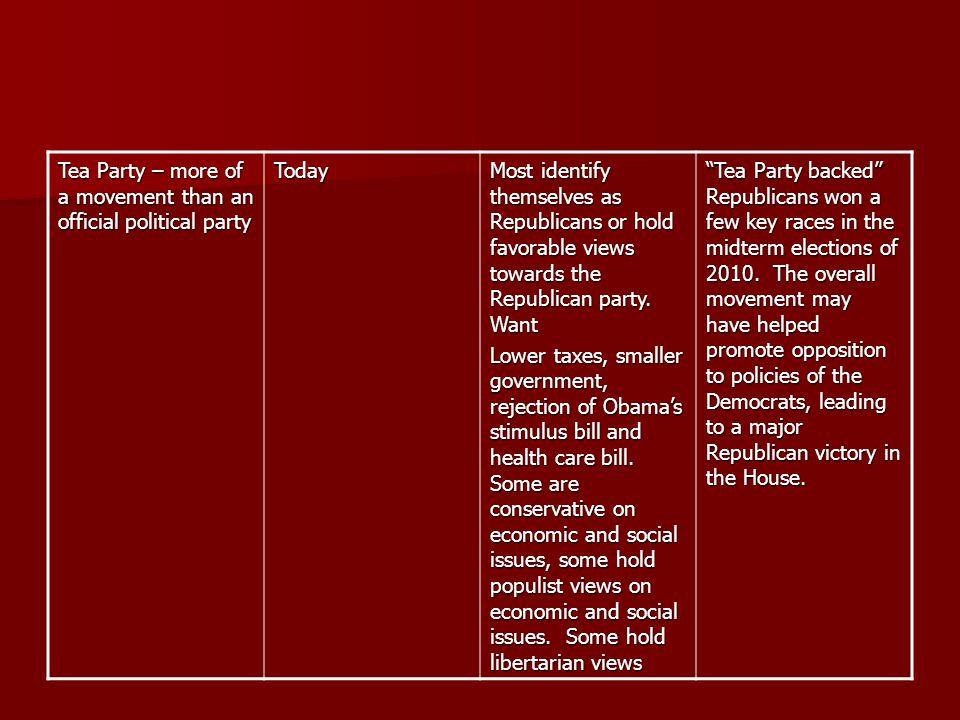 II.Failure of Third Parties A.