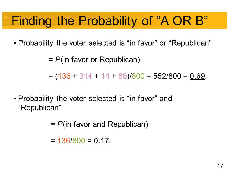 "17 Finding the Probability of ""A OR B"" Probability the voter selected is ""in favor"" or ""Republican"" = P (in favor or Republican) = (136 + 314 + 14 + 8"