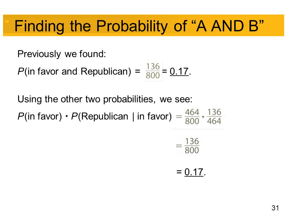 "31 Finding the Probability of ""A AND B"" Previously we found: P (in favor and Republican) = = 0.17. Using the other two probabilities, we see: P (in fa"