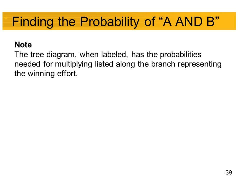"39 Finding the Probability of ""A AND B"" Note The tree diagram, when labeled, has the probabilities needed for multiplying listed along the branch repr"