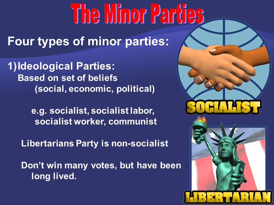 Historical Third-Party Successes  Third parties not very successful  Rarely receive more than 10% of the vote  Bolter parties have won more than 10