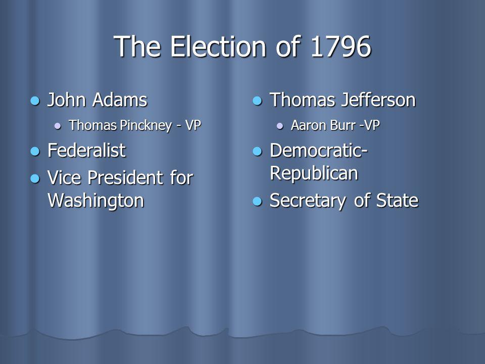 The Election of 1796 John Adams John Adams Thomas Pinckney - VP Thomas Pinckney - VP Federalist Federalist Vice President for Washington Vice Presiden