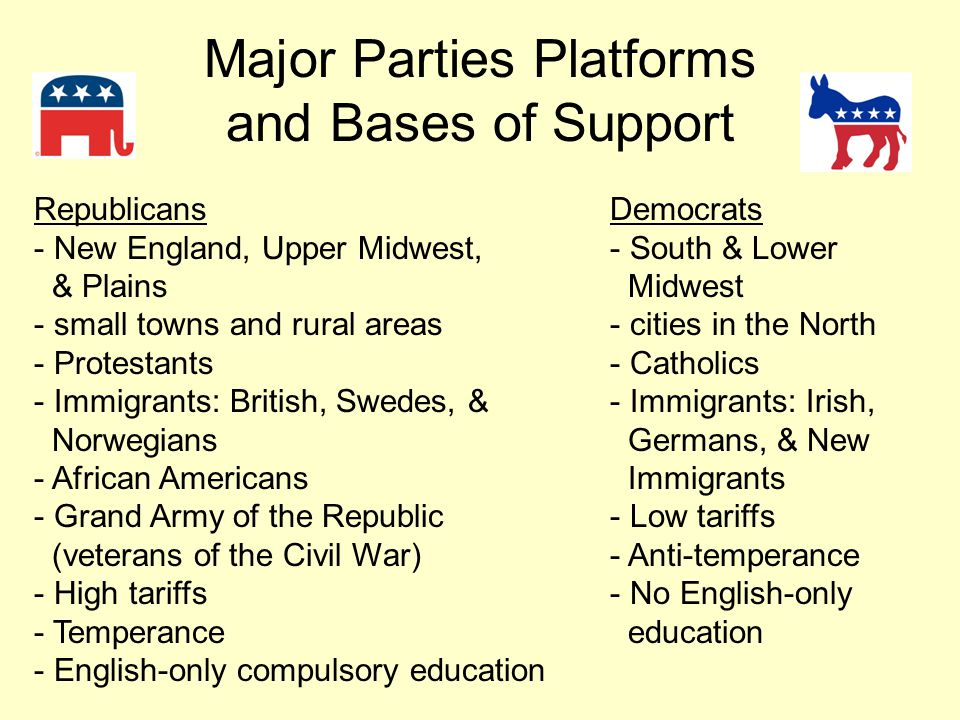 Major Parties Platforms and Bases of Support Republicans - New England, Upper Midwest, & Plains - small towns and rural areas - Protestants - Immigran