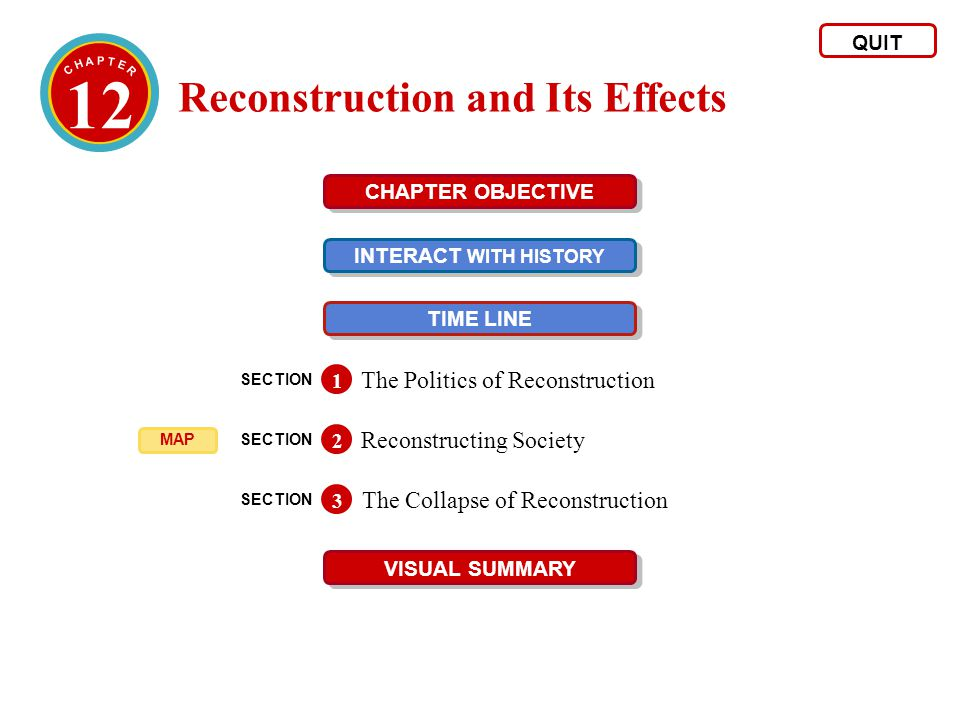 3 The Collapse of Reconstruction 3.During Reconstruction, was the presidency weak or strong.
