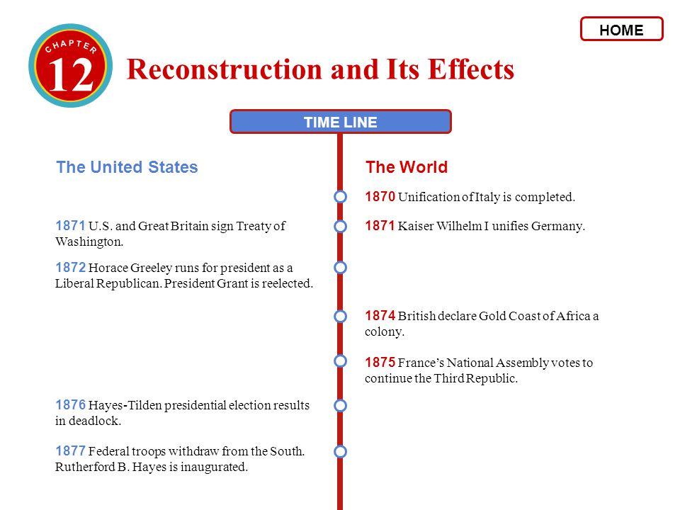 2 Reconstructing Society 3.