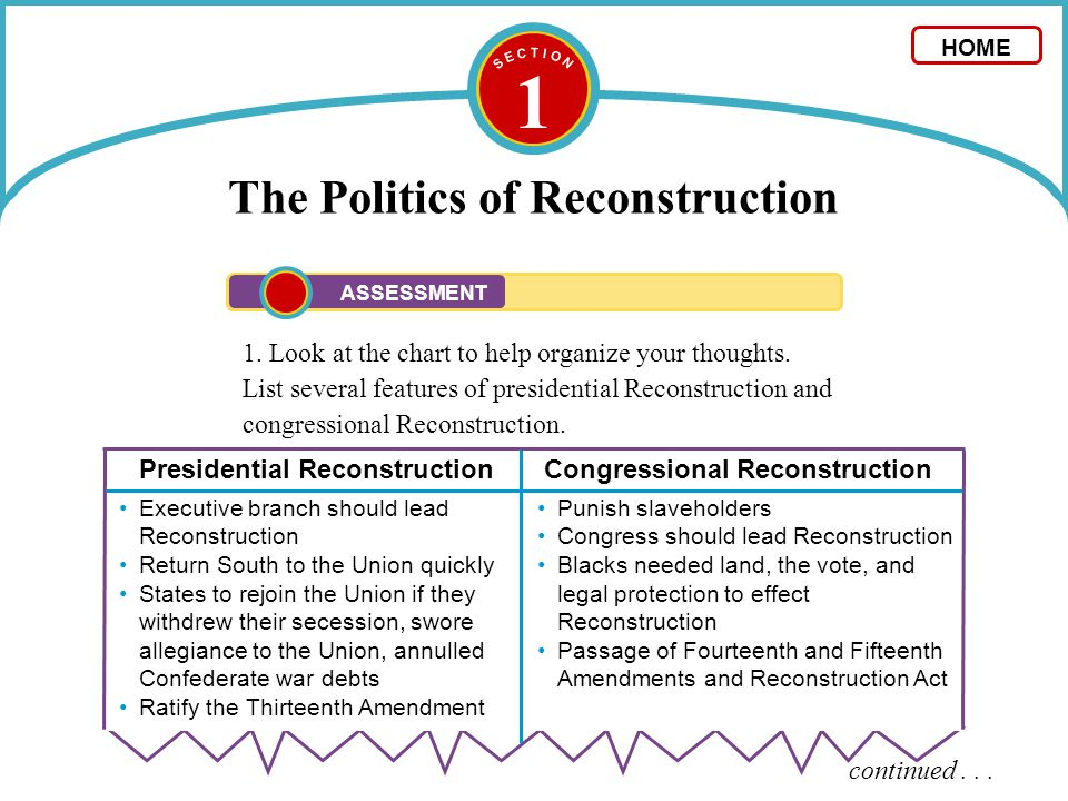 3 The Collapse of Reconstruction HOME TERMS & NAMES Compromise of 1877 panic of 1873 Samuel J.