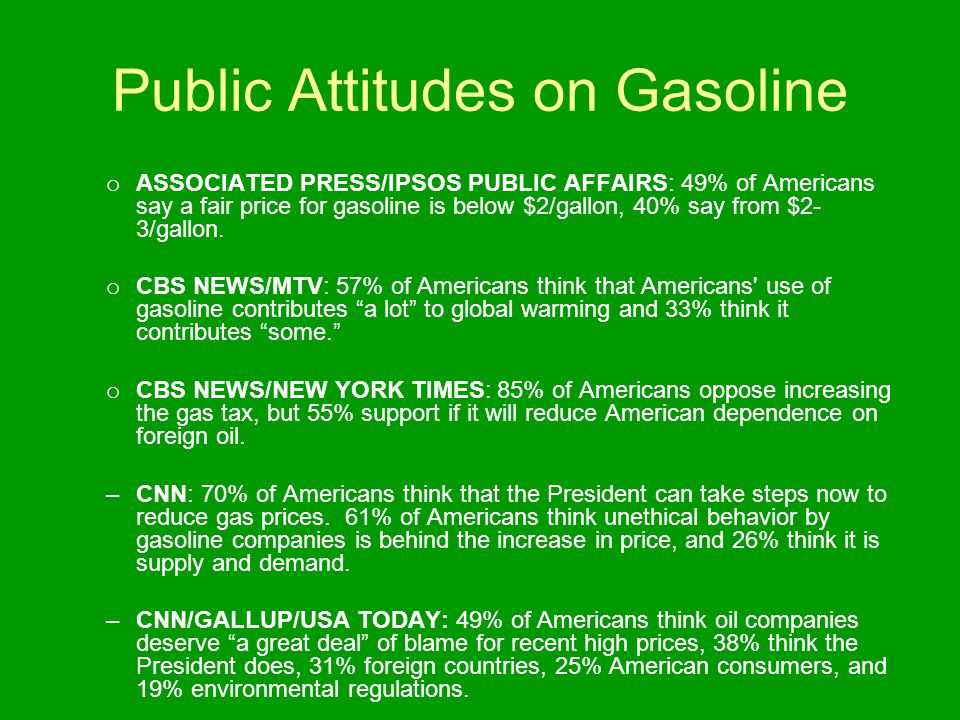 Public Attitudes on Gasoline o ASSOCIATED PRESS/IPSOS PUBLIC AFFAIRS: 49% of Americans say a fair price for gasoline is below $2/gallon, 40% say from $2- 3/gallon.