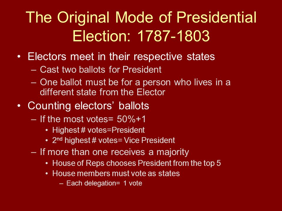 The Original Mode of Presidential Election: 1787-1803 Electors meet in their respective states –Cast two ballots for President –One ballot must be for