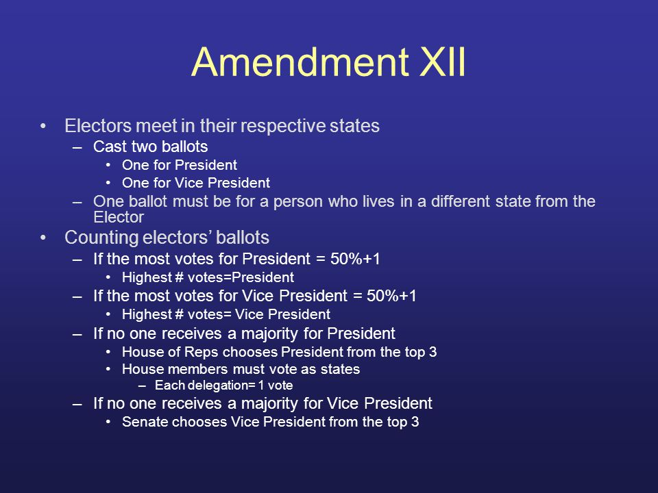 Amendment XII Electors meet in their respective states –Cast two ballots One for President One for Vice President –One ballot must be for a person who