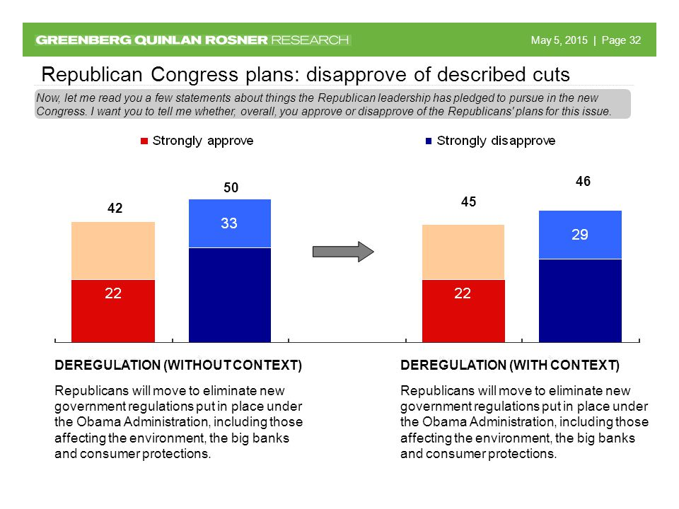 May 5, 2015 May 5, 2015 | Page 32 Republican Congress plans: disapprove of described cuts Now, let me read you a few statements about things the Republican leadership has pledged to pursue in the new Congress.