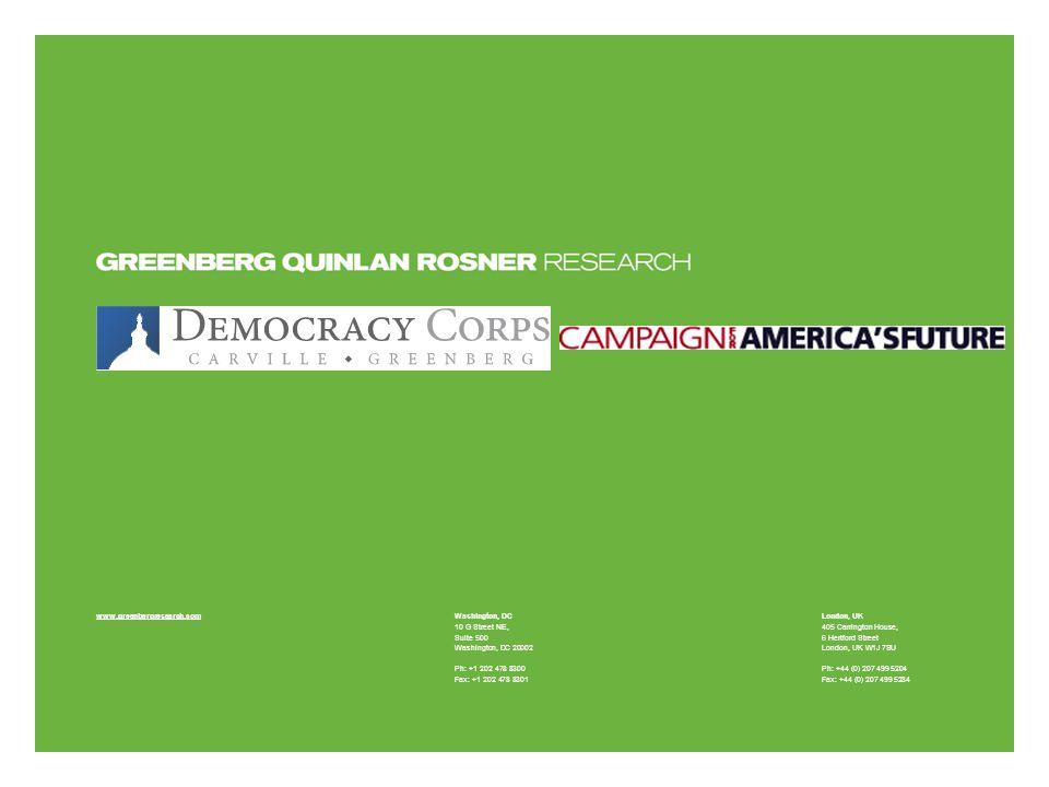May 5, 2015 May 5, 2015 | Page 45 Greenberg Quinlan Rosner Page 45 | www.greenbergresearch.comWashington, DC 10 G Street NE, Suite 500 Washington, DC 20002 Ph: +1 202 478 8300 Fax: +1 202 478 8301 London, UK 405 Carrington House, 6 Hertford Street London, UK W1J 7SU Ph: +44 (0) 207 499 5204 Fax: +44 (0) 207 499 5284