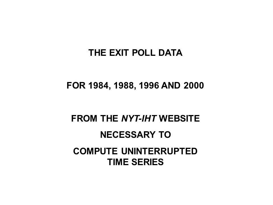 THE EXIT POLL DATA FOR 1984, 1988, 1996 AND 2000 FROM THE NYT-IHT WEBSITE NECESSARY TO COMPUTE UNINTERRUPTED TIME SERIES