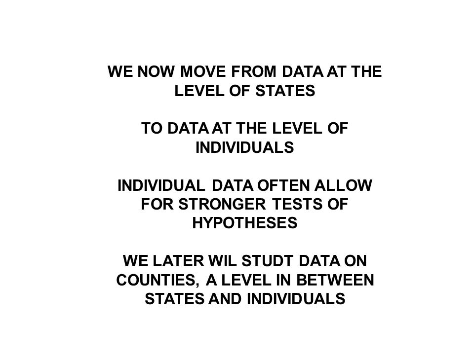 WE NOW MOVE FROM DATA AT THE LEVEL OF STATES TO DATA AT THE LEVEL OF INDIVIDUALS INDIVIDUAL DATA OFTEN ALLOW FOR STRONGER TESTS OF HYPOTHESES WE LATER