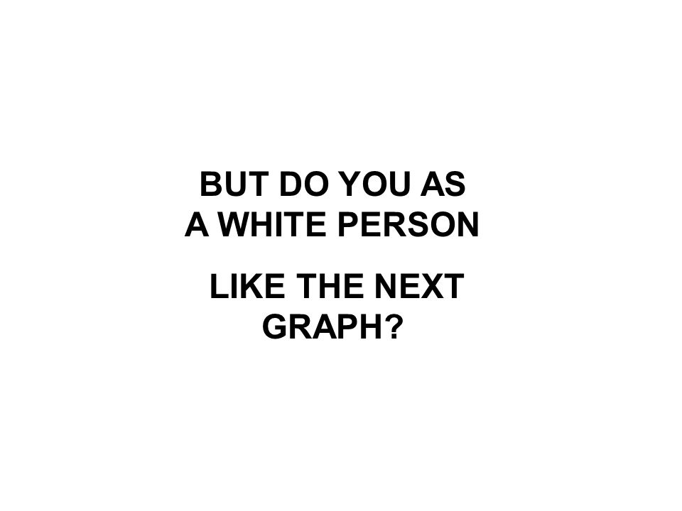 BUT DO YOU AS A WHITE PERSON LIKE THE NEXT GRAPH