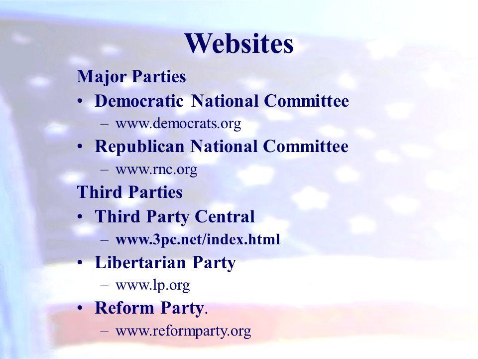 Websites Major Parties Democratic National Committee –www.democrats.org Republican National Committee –www.rnc.org Third Parties Third Party Central –