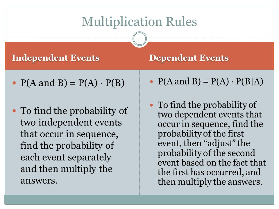 Independent Events Dependent Events P(A and B) = P(A) ∙ P(B) To find the probability of two independent events that occur in sequence, find the probability of each event separately and then multiply the answers.