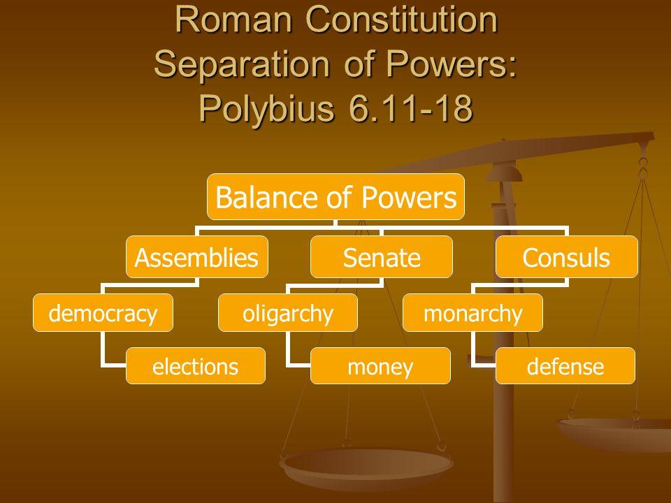 Roman Constitution Separation of Powers: Polybius 6.11-18
