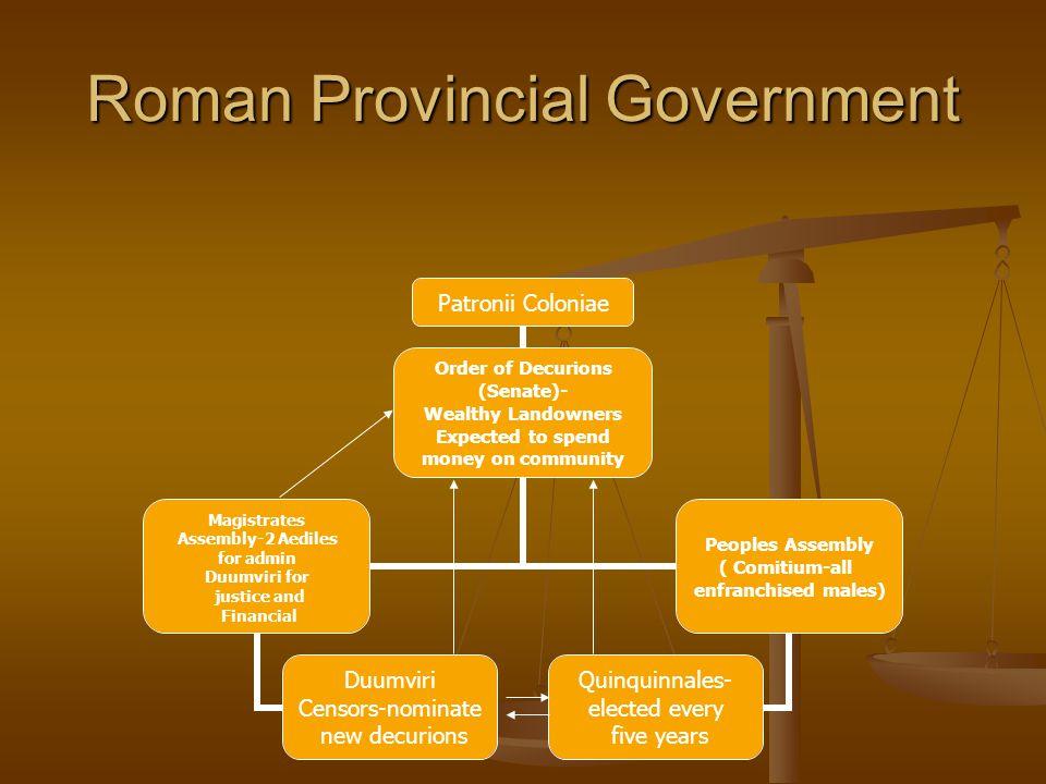 Roman Provincial Government