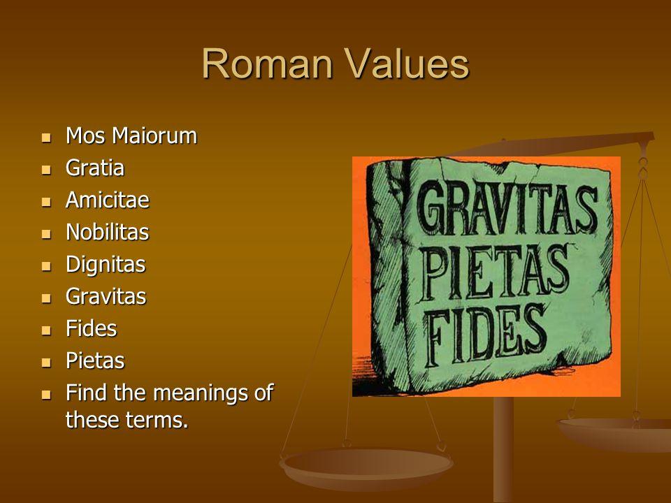 Roman Values Mos Maiorum Mos Maiorum Gratia Gratia Amicitae Amicitae Nobilitas Nobilitas Dignitas Dignitas Gravitas Gravitas Fides Fides Pietas Pietas Find the meanings of these terms.