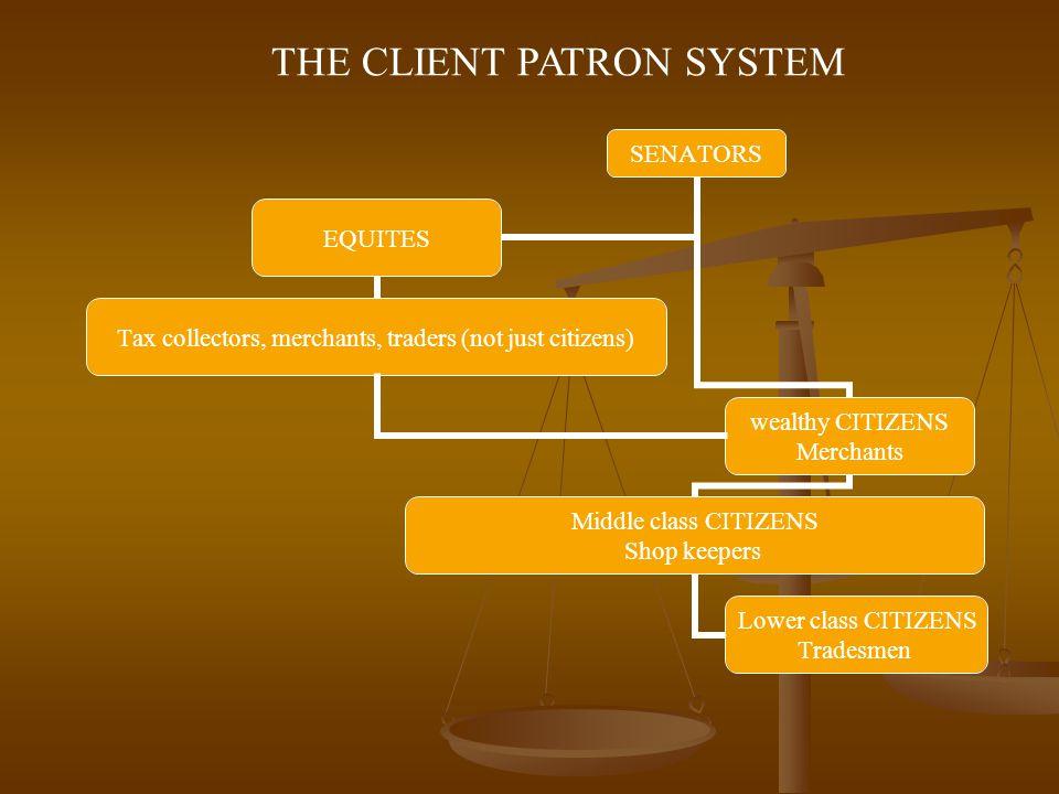 THE CLIENT PATRON SYSTEM