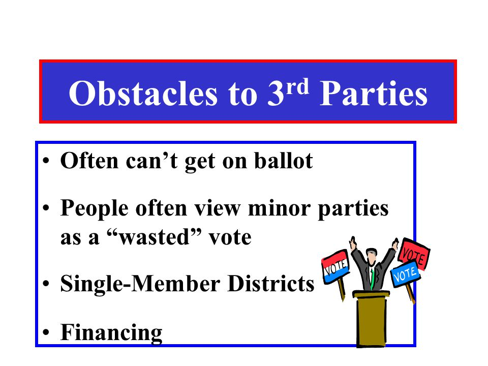 "Obstacles to 3 rd Parties Often can't get on ballot People often view minor parties as a ""wasted"" vote Single-Member Districts Financing"