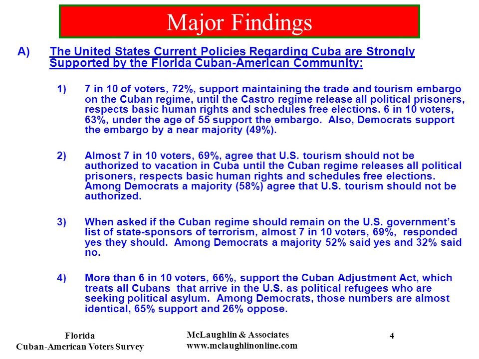 Florida Cuban-American Voters Survey McLaughlin & Associates www.mclaughlinonline.com B)Cuban Regime Reforms: 1)8 in 10 voters, 80%, do not think Raul Castro will make democratic reforms in Cuba.