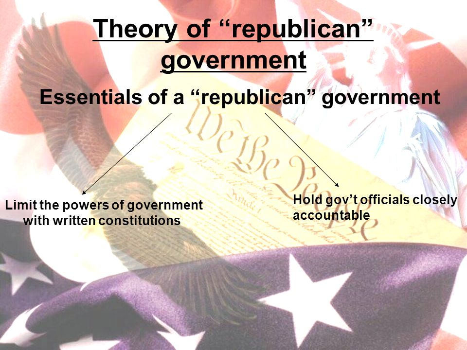 Theory of republican government Written Constitutions needed.