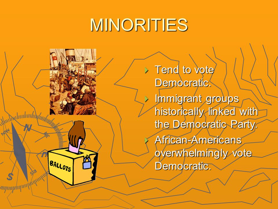 MINORITIES  Tend to vote Democratic.  Immigrant groups historically linked with the Democratic Party.  African-Americans overwhelmingly vote Democr