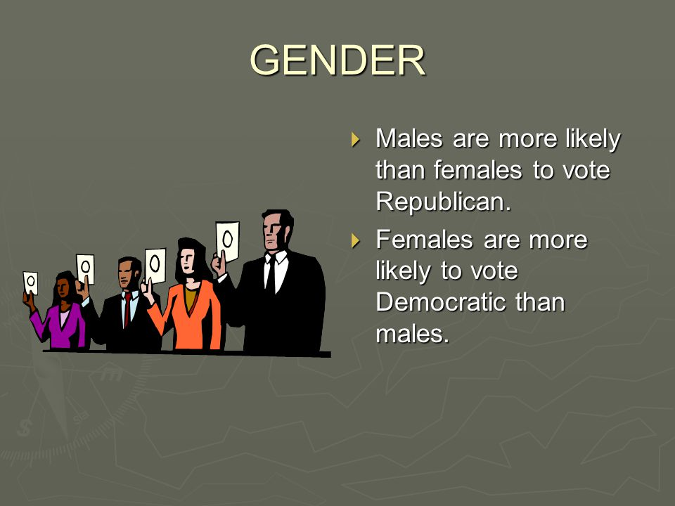GENDER  Males are more likely than females to vote Republican.  Females are more likely to vote Democratic than males.