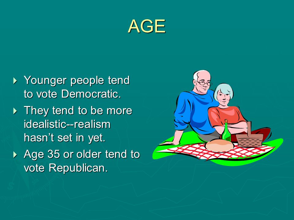 AGE  Younger people tend to vote Democratic.  They tend to be more idealistic--realism hasn't set in yet.  Age 35 or older tend to vote Republican.