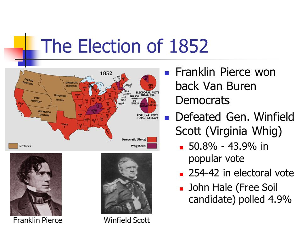 The Election of 1852 Franklin Pierce won back Van Buren Democrats Defeated Gen.