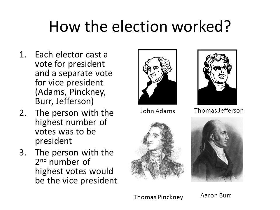 Election Results: Adams = 71 votes Jefferson = 68 votes Pinckney = 59 votes Burr = 30 votes Who wins as president.