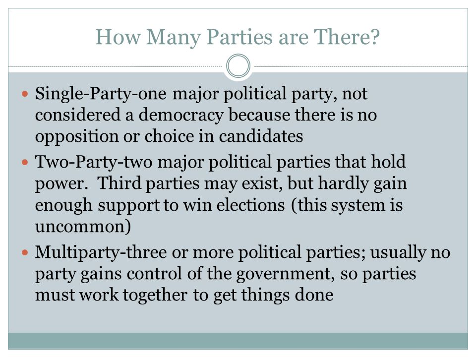 Party Systems Around the World.