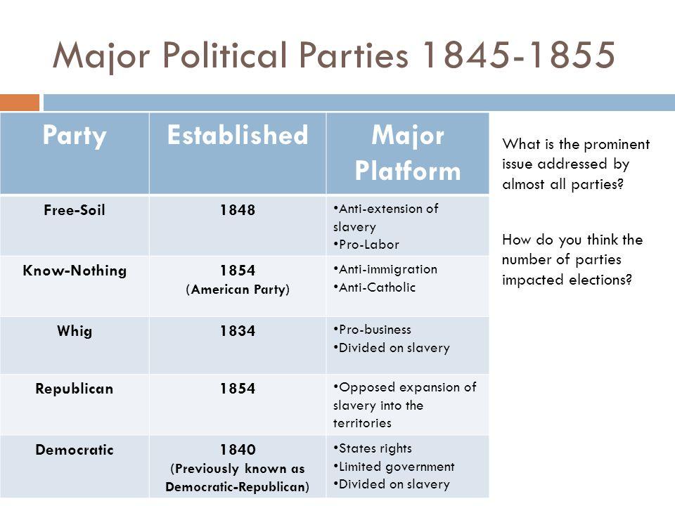 The Election of 1856 Republicans chose John C.Frémont and William L.