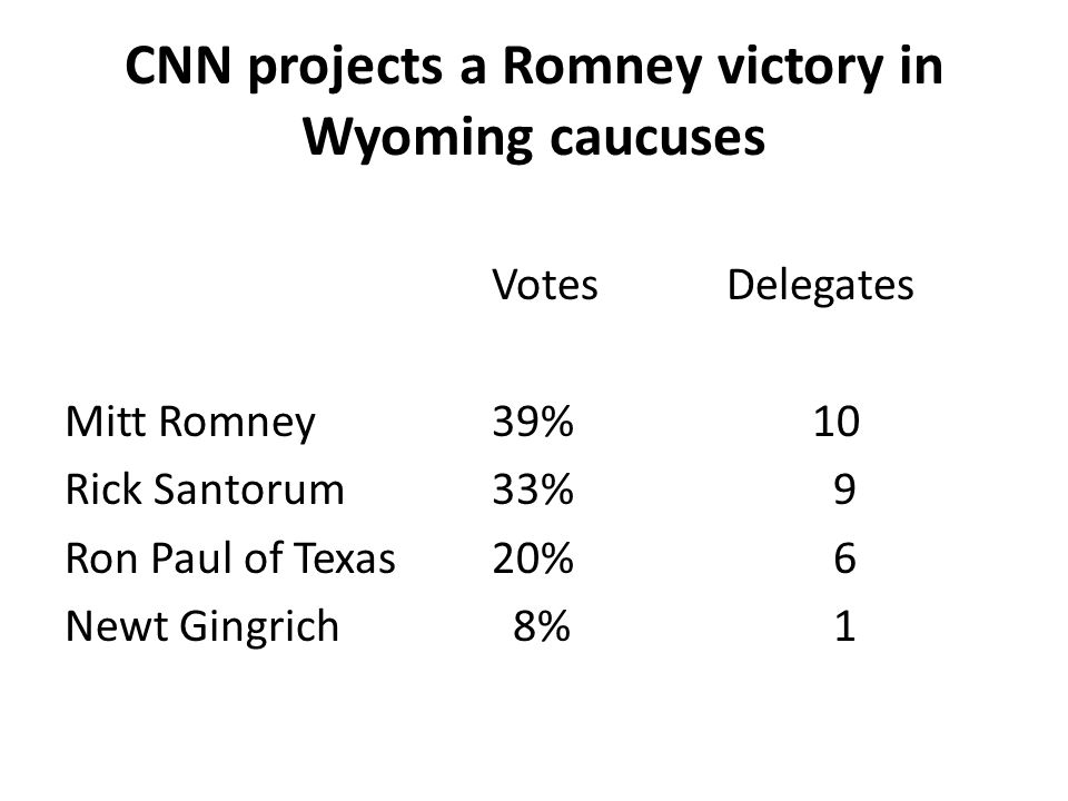 Romney wins Alaska caucuses, CNN projects